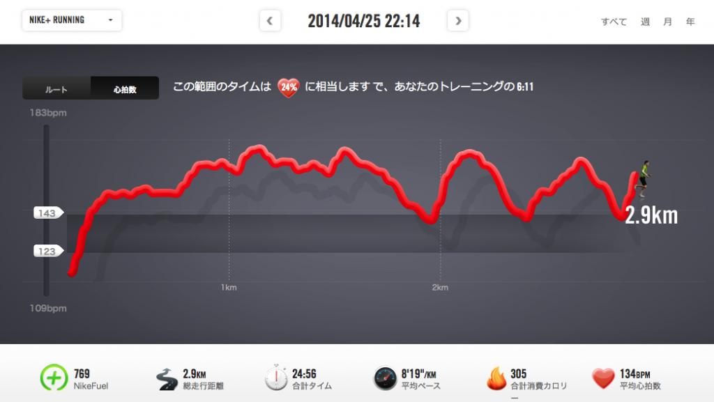 スクリーンショット 2014-05-01 14.20.22
