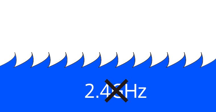 24ghz